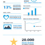 Evalu Infographic 2015